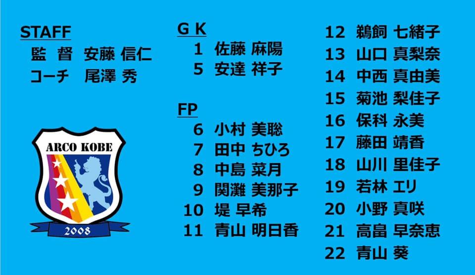 アルコ神戸2021シーズン 新体制及び選手背番号決定のお知らせ